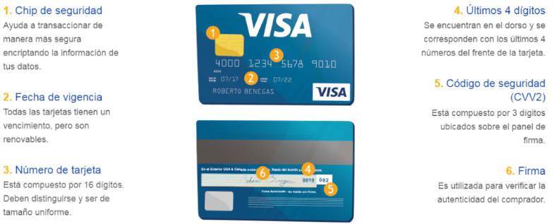 características de una tarjeta de crédito